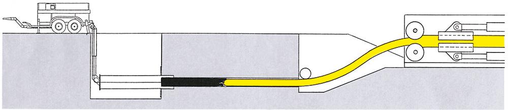 Rohrsanierungsverfahren