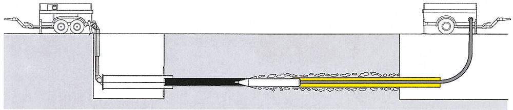 Rohrsanierung