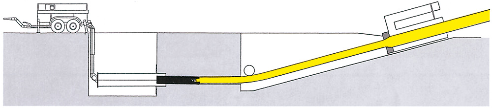 Pipe Cracking
