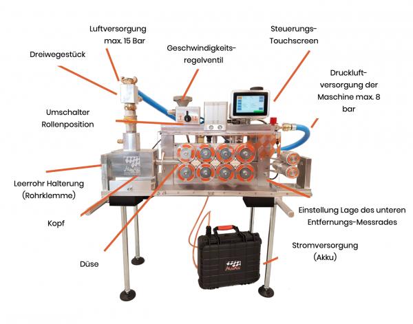 Einblasgerät MAH-4-D (große Ausführung) Elektronik