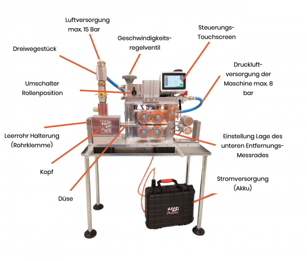 Einblasgerät MAH-4-D Universal Elektronik